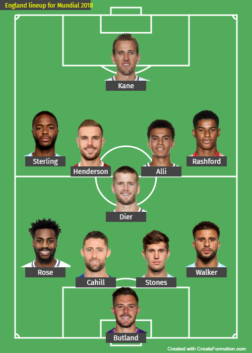 England lineup world cup 2018